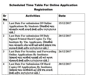 digital gujarat Dates of scholarship