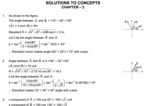 HC Verma : Concept Of Physics Chapter 2 : Physics and Mathematics Solution PDF 1