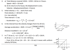 HC Verma : Concept Of Physics Chapter 3 : Rest and Motion Kinematics Solution PDF 2