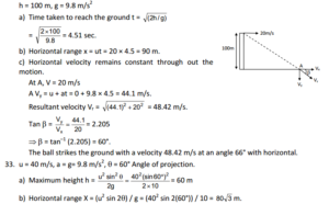 HC Verma : Concept Of Physics Chapter 3 : Rest and Motion Kinematics Solution PDF 14