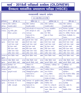 commerce time table