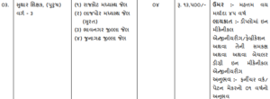 prisons.gujarat.gov.in Gujarat Jail Bhavan (Prison Department) Bharti 2