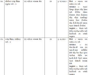 prisons.gujarat.gov.in Gujarat Jail Bhavan (Prison Department) Bharti 3