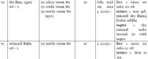 prisons.gujarat.gov.in Gujarat Jail Bhavan (Prison Department) Bharti 6