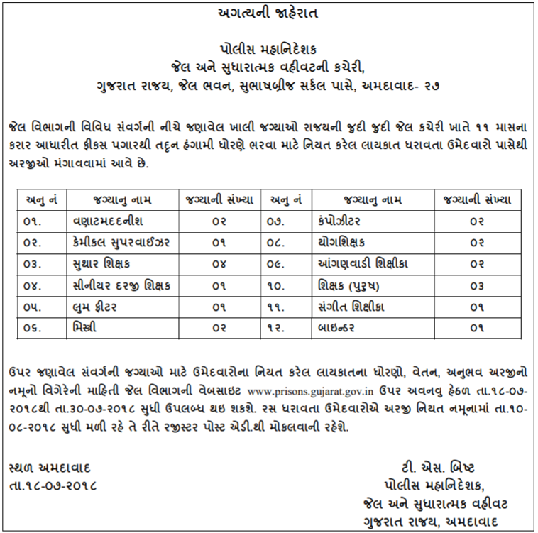 prisons.gujarat.gov.in Recruitment