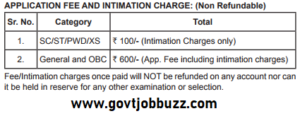 sbi application fee