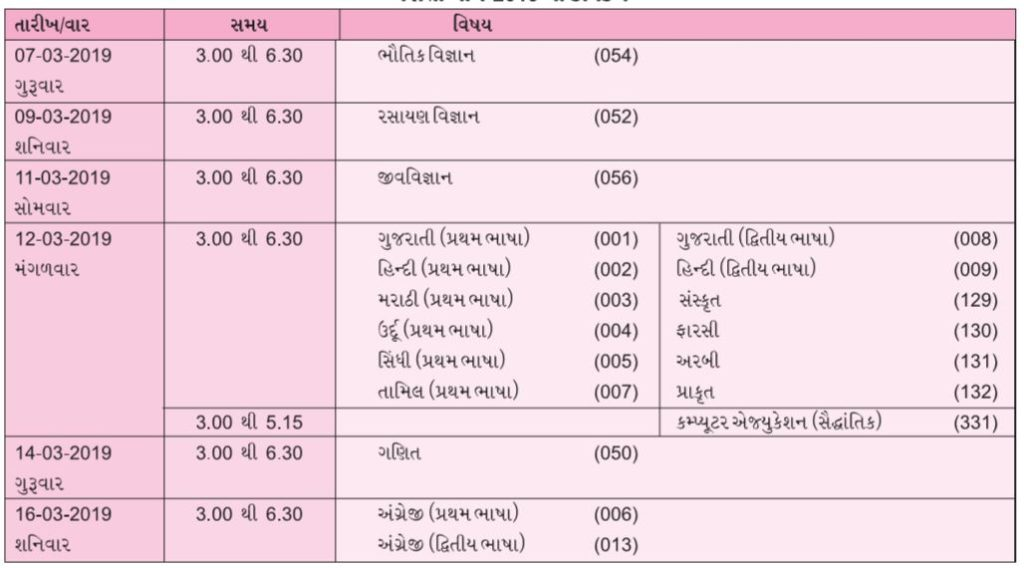 GSEB-HSC-Science-12th-2019-Time Table