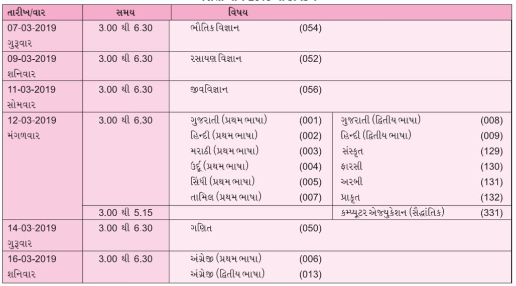 March 2019 Time Table Of Gseb 10th 12th Science Commerce Arts