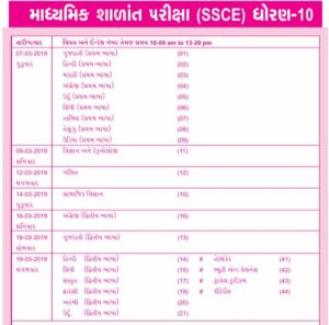 gseb-10th-Ssc-march-2019-time table