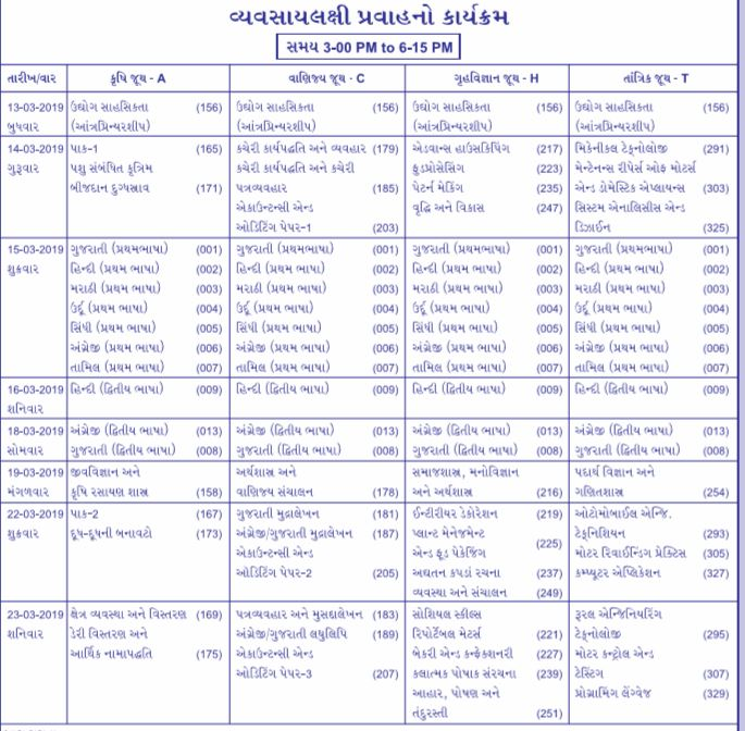 gseb-12th-commerce-time-table-2019