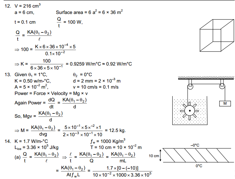 chapter 28 solution 5