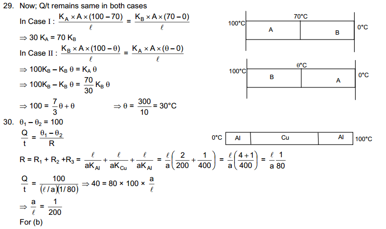 chapter 28 solution 13