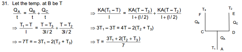 chapter 28 solution 14