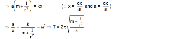 chapter 12 solution 15