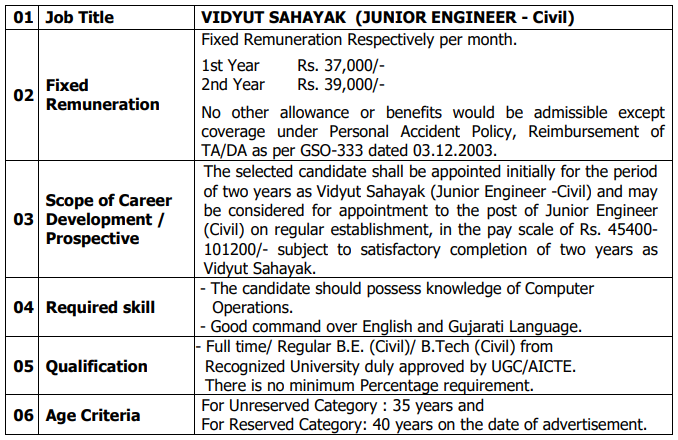 junior engineer Civil