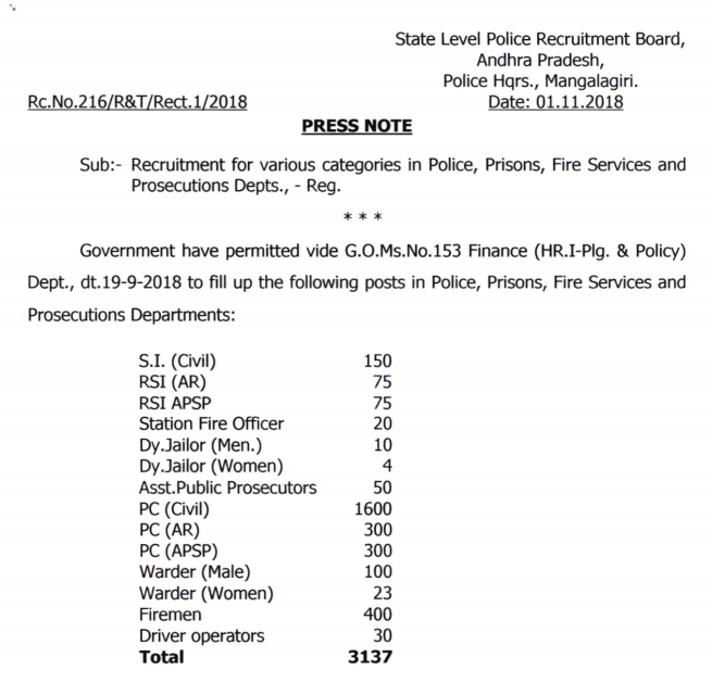 slprb police recruitment