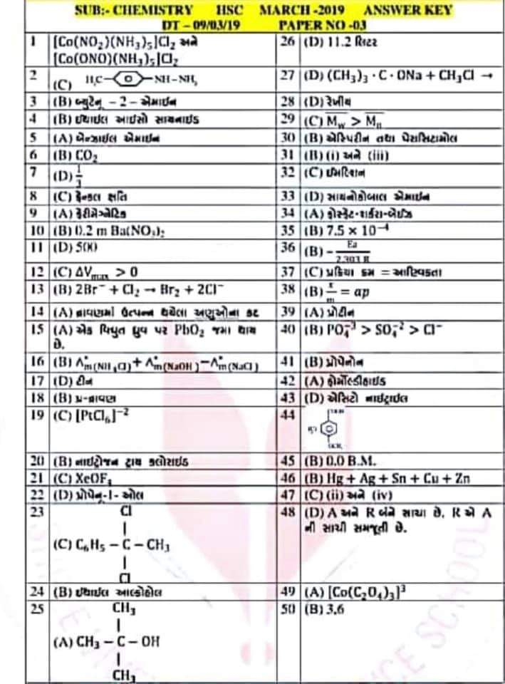 Today) 12th Science Biology Answer key / Paper solution