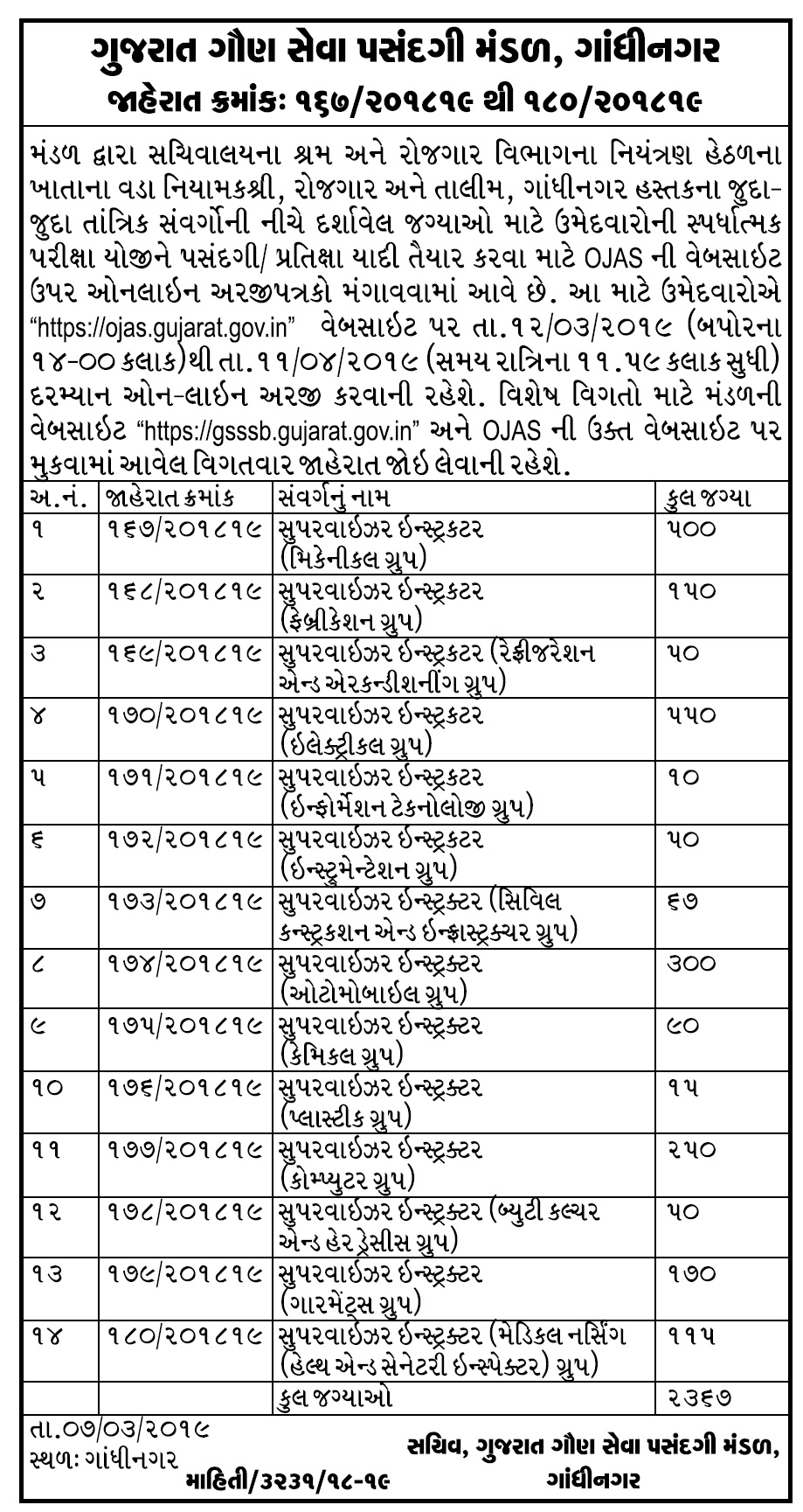 GSSSB ITI Instructor Jobs 2019 Bharti