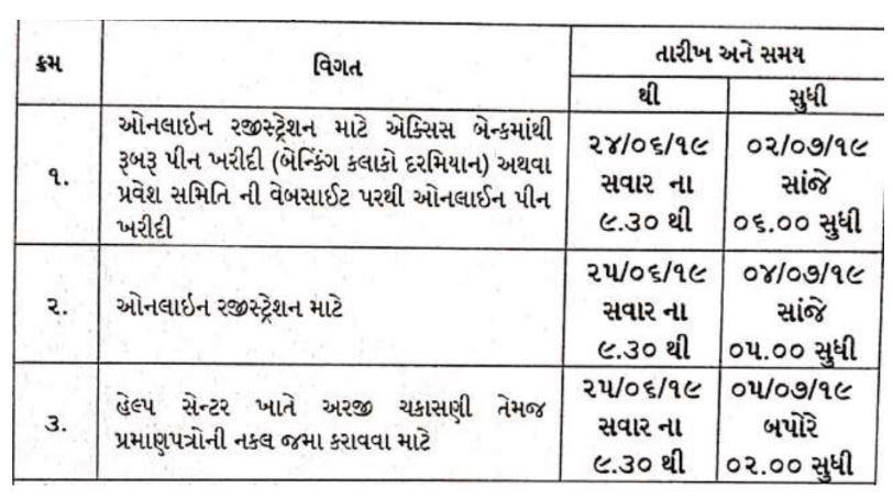 Gujarat Nursing GNM/ANM Allotment Result of Choice Filling