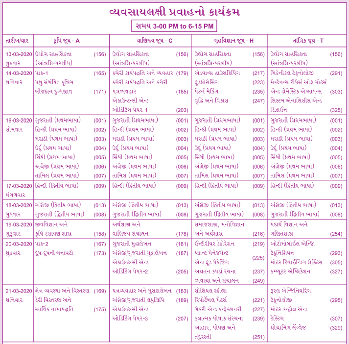 12th Commerce timetable gseb.org