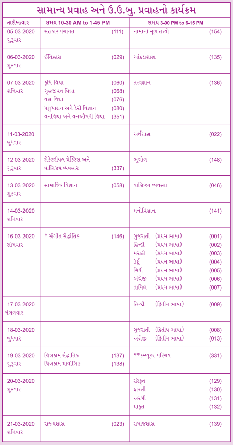 12th Arts Timetable GSEB.org